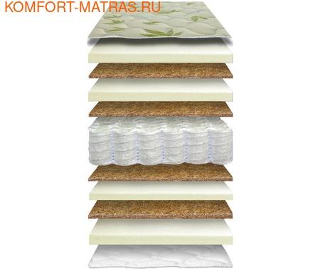 Матрас Евростандарт Фирменный